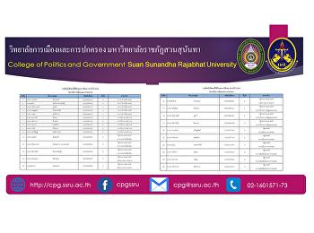 ประกาศรายชื่อนักศึกษาที่ผ่านการพิจารณาคัดเลือกได้รับทุนการศึกษา ประจำปีการศึกษา 2564 วิทยาลัยการเมืองและการปกครอง จำนวน 25 ทุน