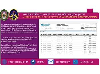 ประชาสัมพันธ์แจ้งรายชื่อของนักศึกษาที่มหาวิทยาลัยไม่สามารถดำเนินการโอนเงินคืนค่าธรรมเนียมการศึกษา ภาคเรียนที่ 1/2564 (20%) (ทุกชั้นปี)